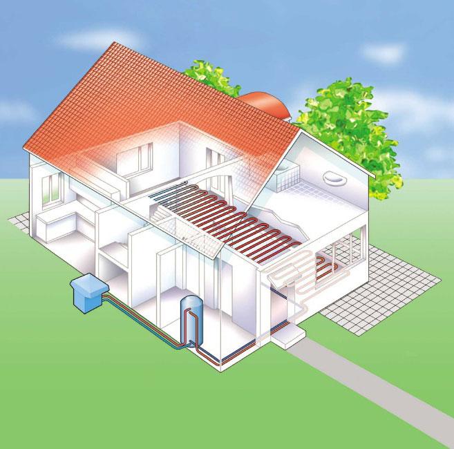 Tepelné čerpadlo vzduch - voda venkovní