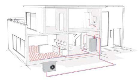 Tepelné čerpadlo vzduch-voda schéma
